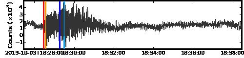 data iranquake 2019 oct